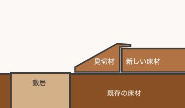バリアフリータイプの建具