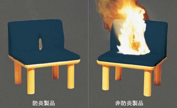 布張り家具の火災試験