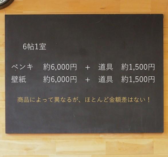 壁紙とペンキの費用