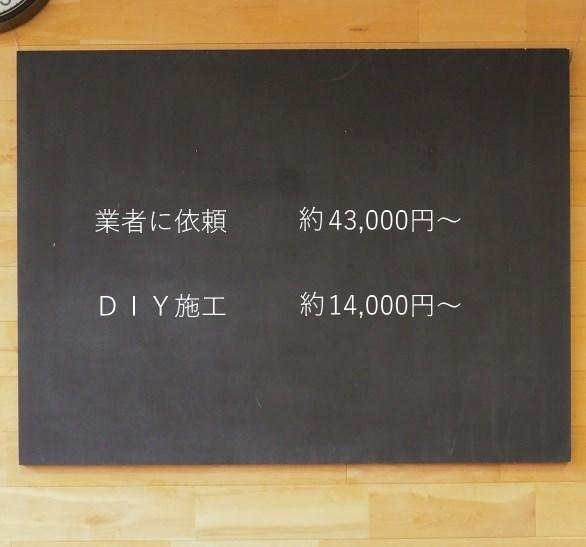 壁紙の費用比較